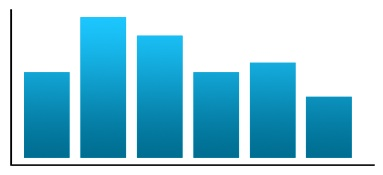 ststystyki_wykres.jpg (12 KB)